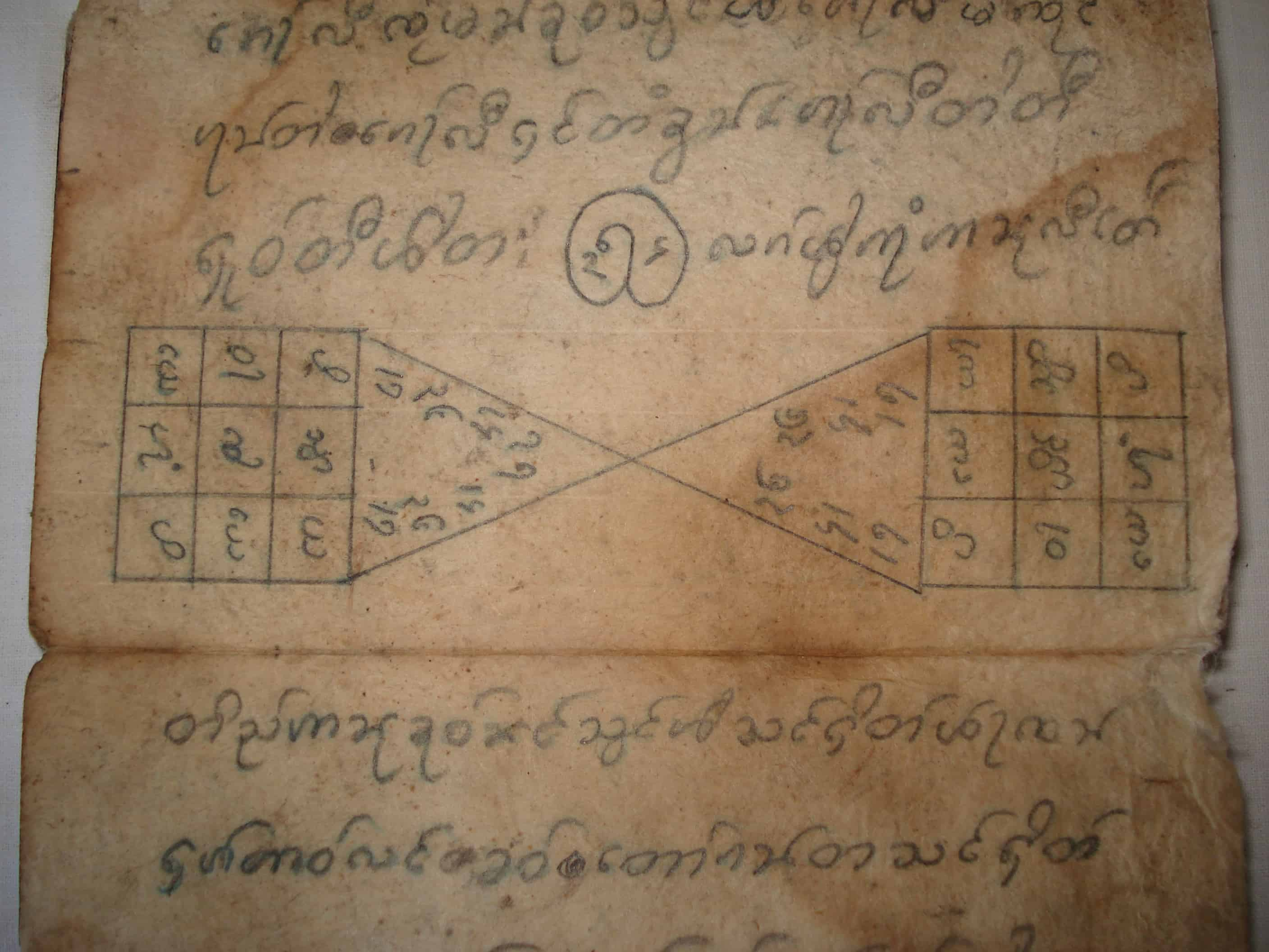 Burmese astrological manuscript [PARABAIK]